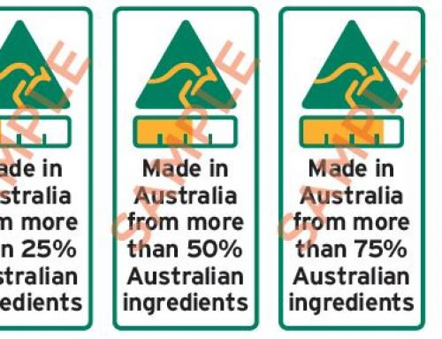 Country of Origin Labelling For Foods
